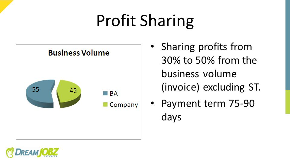 Profit Sharing Sharing profits from 30% to 50% from the business volume (invoice) excluding ST.