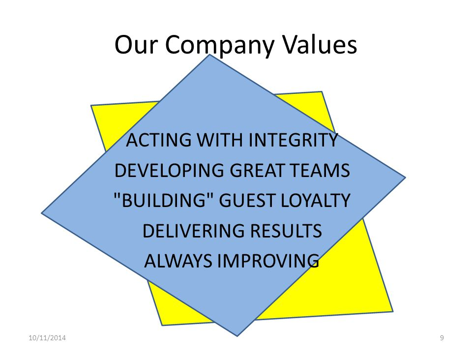 Our Company Values 10/11/20149 ACTING WITH INTEGRITY DEVELOPING GREAT TEAMS BUILDING GUEST LOYALTY DELIVERING RESULTS ALWAYS IMPROVING