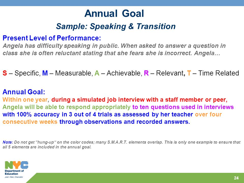 24 Annual Goal Sample: Speaking & Transition Present Level of Performance: Angela has difficulty speaking in public. When asked to answer a question i