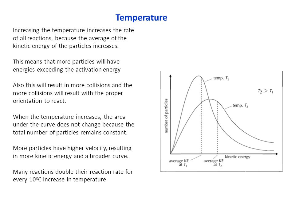 Temperature Increasing the temperature increases the rate of all reactions, because the average of the kinetic energy of the particles increases. This