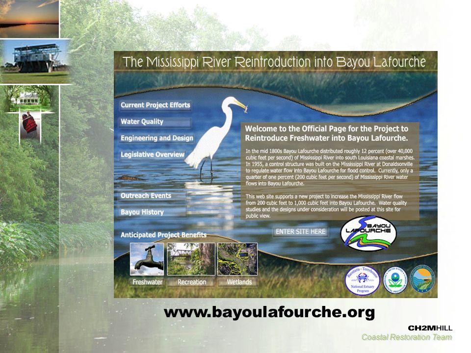 Coastal Restoration Team www.bayoulafourche.org