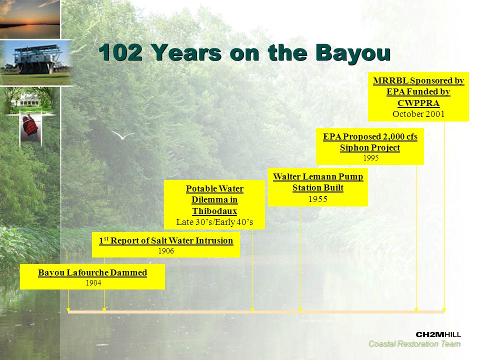 Coastal Restoration Team 102 Years on the Bayou Potable Water Dilemma in Thibodaux Late 30's/Early 40's Walter Lemann Pump Station Built 1955 Bayou Lafourche Dammed 1904 1 st Report of Salt Water Intrusion 1906 EPA Proposed 2,000 cfs Siphon Project 1995 MRRBL Sponsored by EPA Funded by CWPPRA October 2001