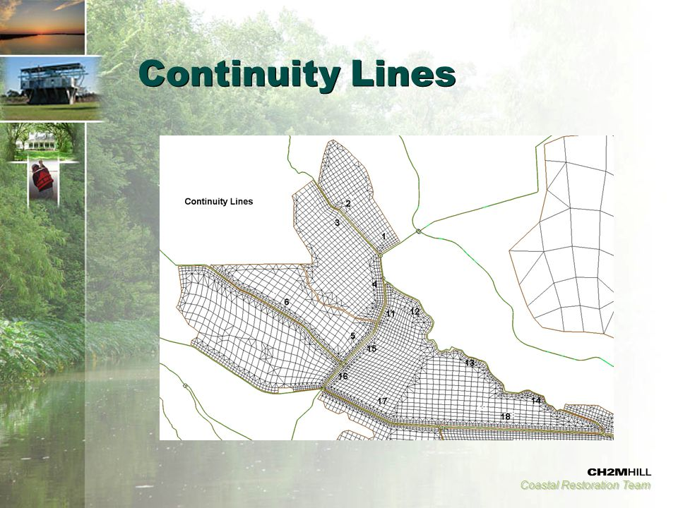Coastal Restoration Team Continuity Lines