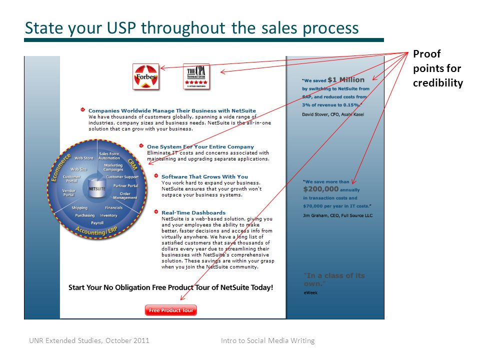 State your USP throughout the sales process Proof points for credibility UNR Extended Studies, October 2011Intro to Social Media Writing