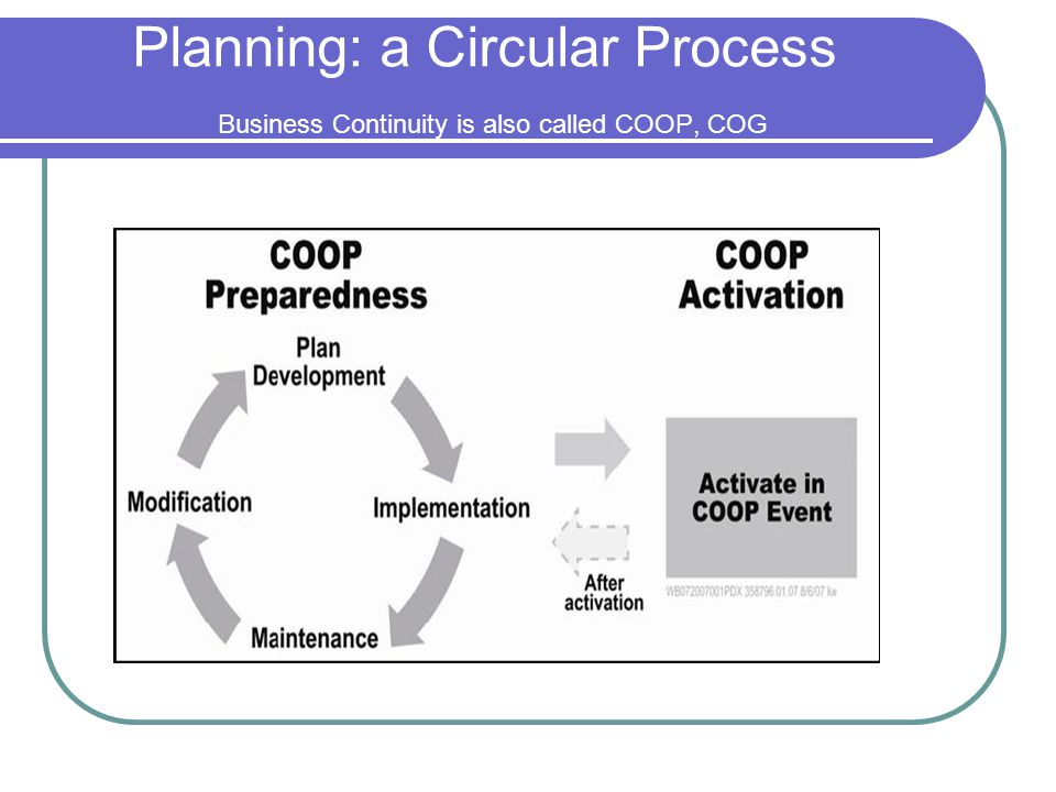Debrief and Evaluation Which components of the Department's BC Plan are strong and well developed.