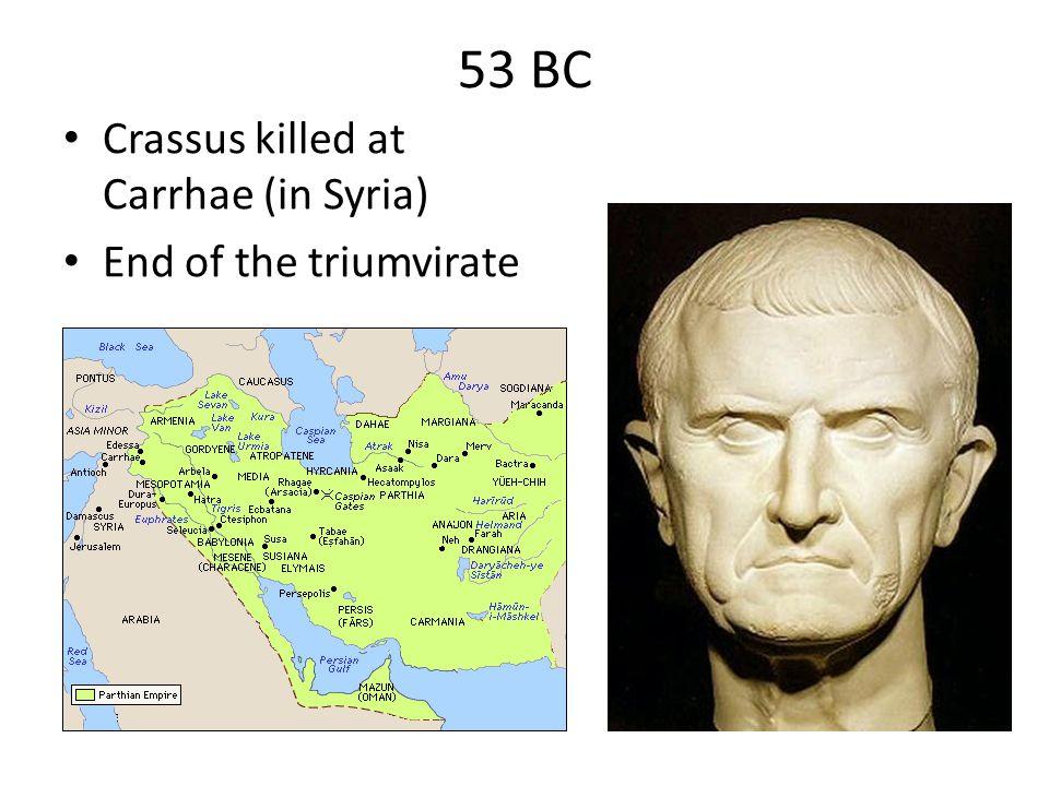 53 BC Crassus killed at Carrhae (in Syria) End of the triumvirate