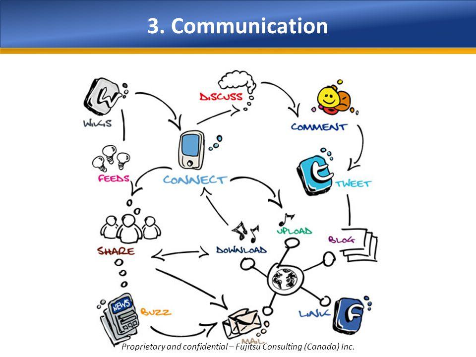 3. Communication Proprietary and confidential – Fujitsu Consulting (Canada) Inc.