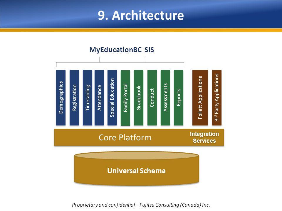9. Architecture Universal Schema Core Platform Integration Services Demographics Registration Timetabling Attendance Special Education Gradebook Folle