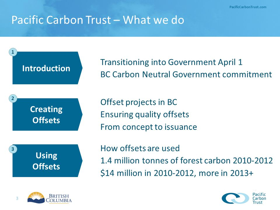 4 PacificCarbonTrust.com International Standards, BC Standards, Portfolio mix Key Criteria to Consider:  BC emission offsets regulation  Portfolio mandate  Build low-carbon economy (BC/ shareholder value)  Project economics (bottom up)  Market economics (top down) 750,000+ tonnes (2012 Carbon Year) Ongoing Annual Demand Offset projects must meet BC emission offsets regulation, and then are evaluated on further selection criteria to ensure best projects for BC