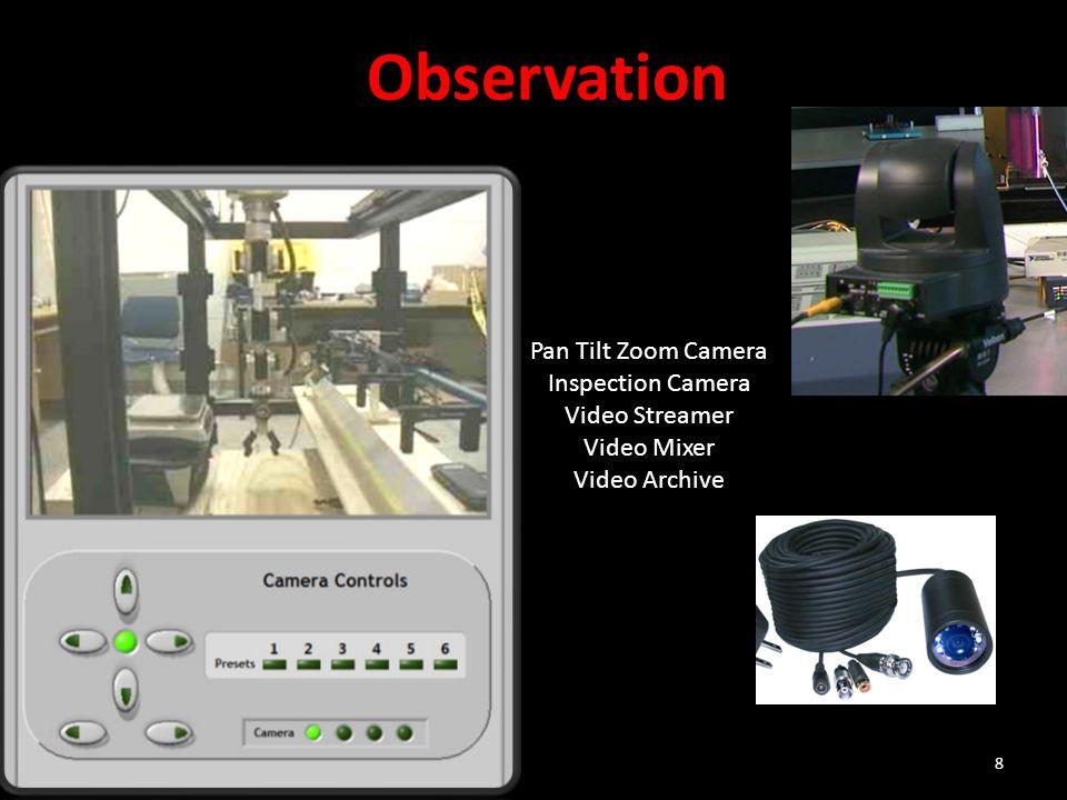 8 Pan Tilt Zoom Camera Inspection Camera Video Streamer Video Mixer Video Archive Observation