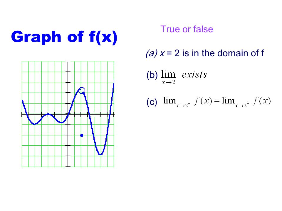 The line x=a is a Vertical Asymptote if at least one is true. Identify any vertical asymptotes: