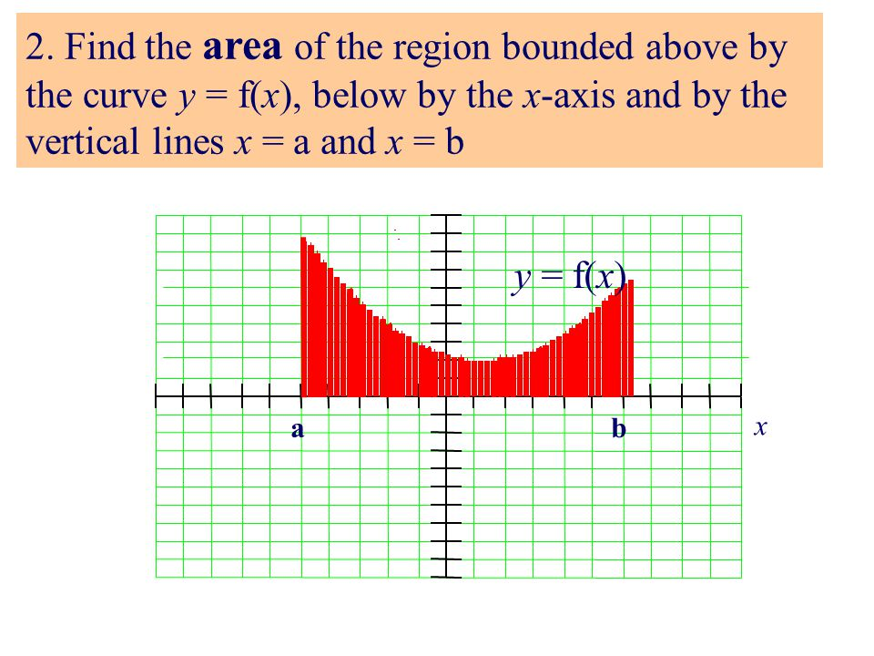 Two Basic Problems of Calculus 1. Find the slope of the curve y = f (x) at the point (x, f (x))  (x, f(x))  