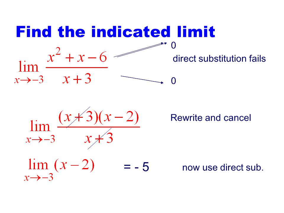 Analytic Techniques Rewrite algebraically if direct substitution produces an indeterminate form such as 0/0 zFactor and reduce zRationalize a numerato