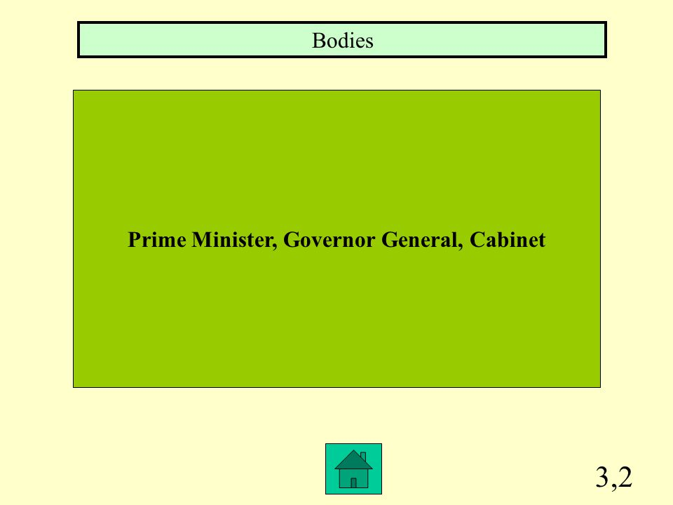 3,2 Prime Minister, Governor General, Cabinet Bodies