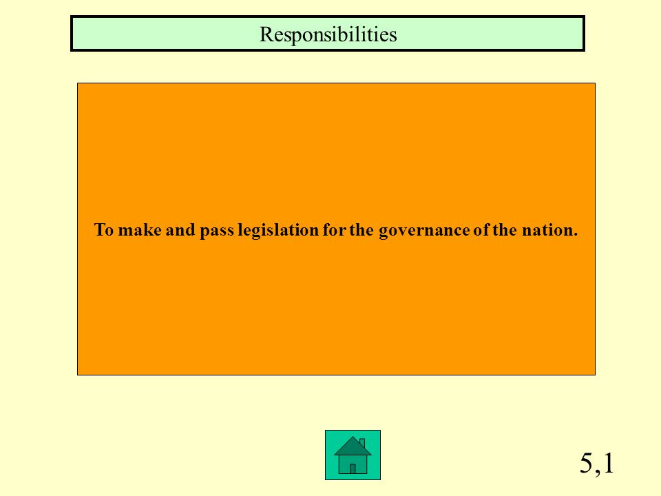 5,1 To make and pass legislation for the governance of the nation. Responsibilities