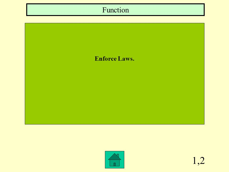 1,2 Enforce Laws. Function