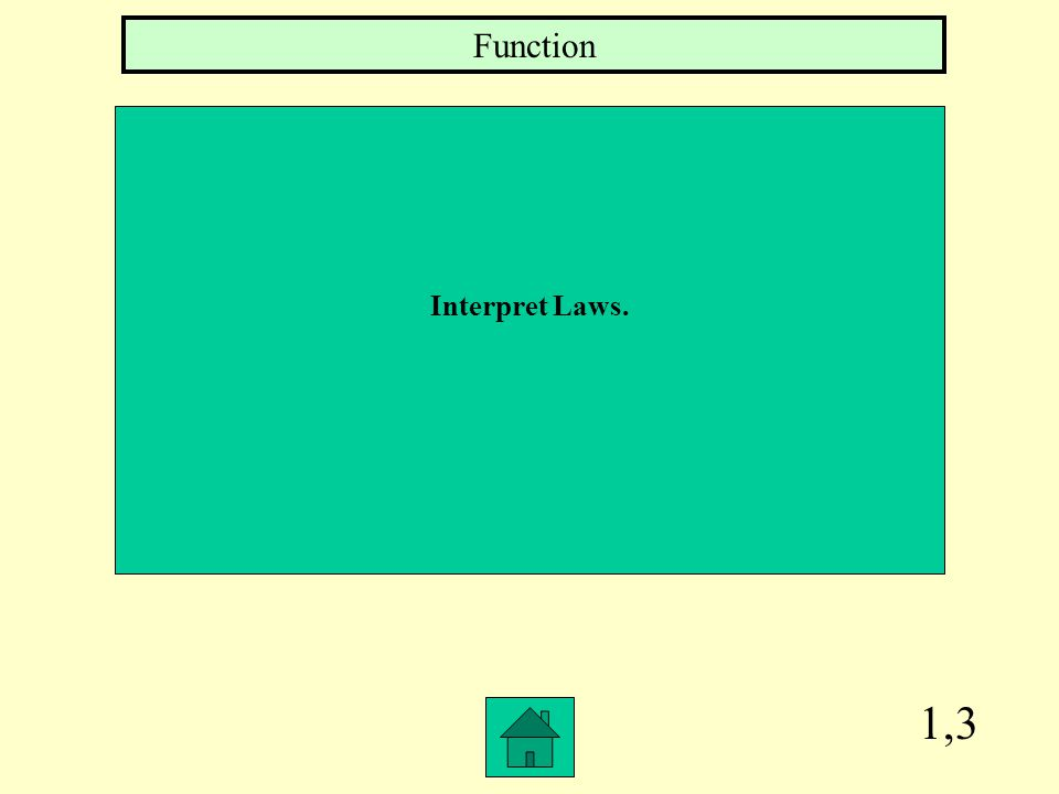 1,3 Interpret Laws. Function