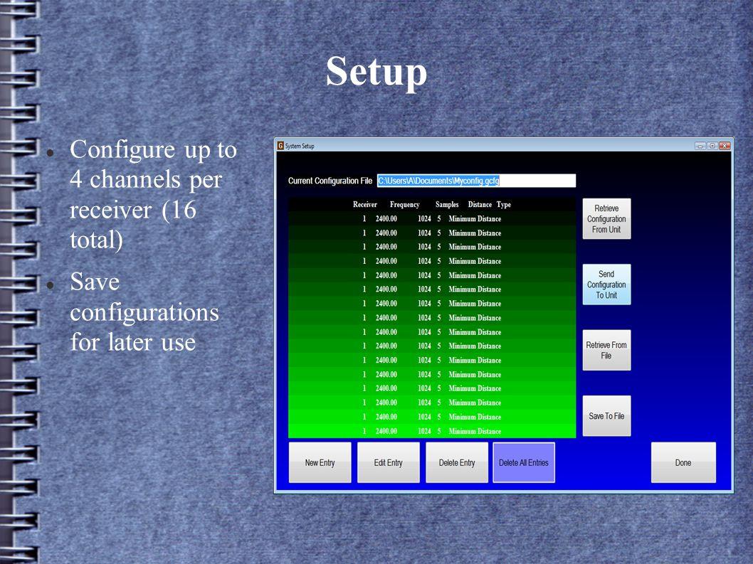Setup Configure sampling rates Configure averaging type