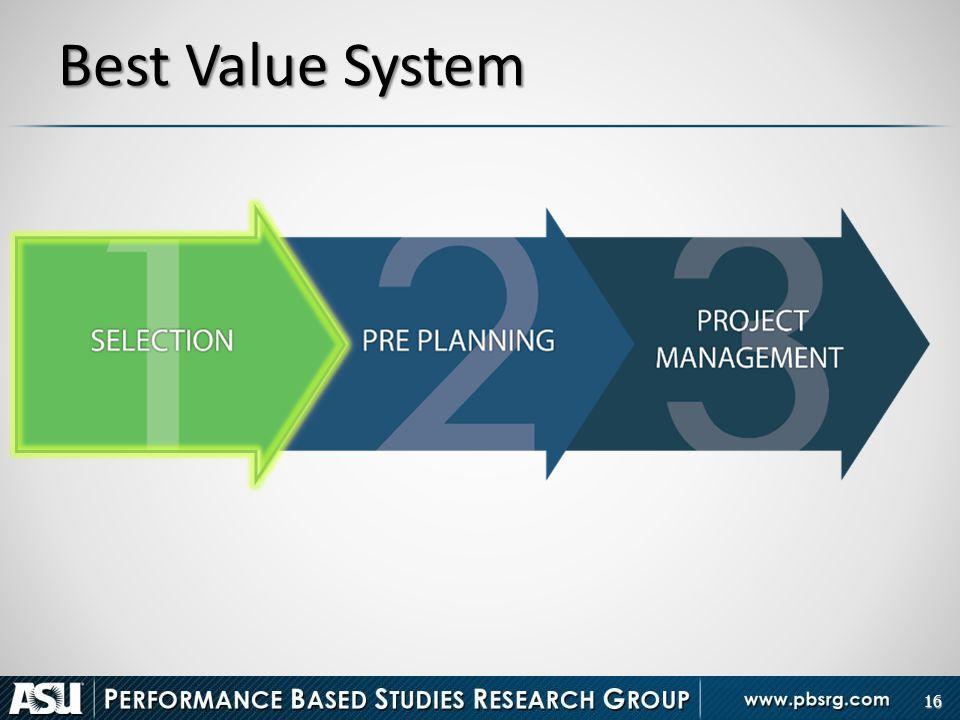 16 Best Value System