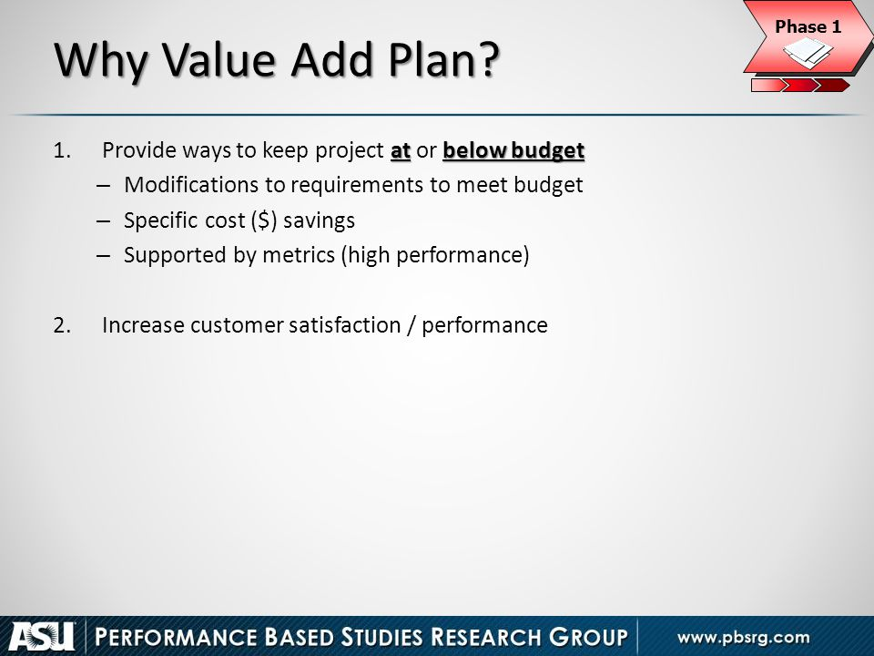 Why Value Add Plan? at below budget 1.Provide ways to keep project at or below budget – Modifications to requirements to meet budget – Specific cost (