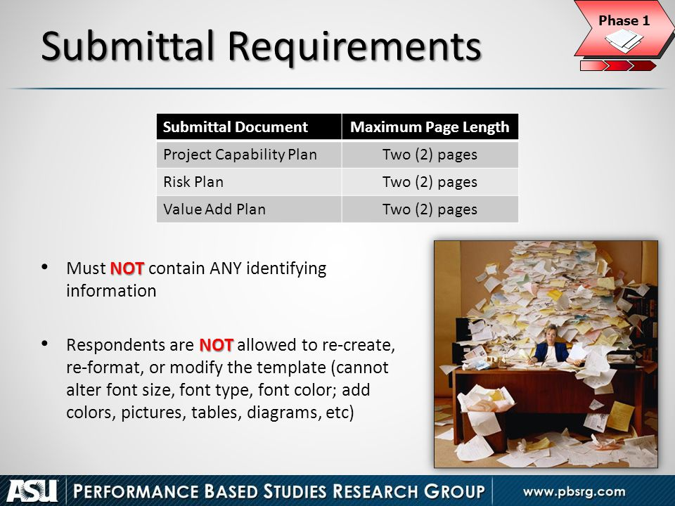 Submittal Requirements Submittal DocumentMaximum Page Length Project Capability PlanTwo (2) pages Risk PlanTwo (2) pages Value Add PlanTwo (2) pages37