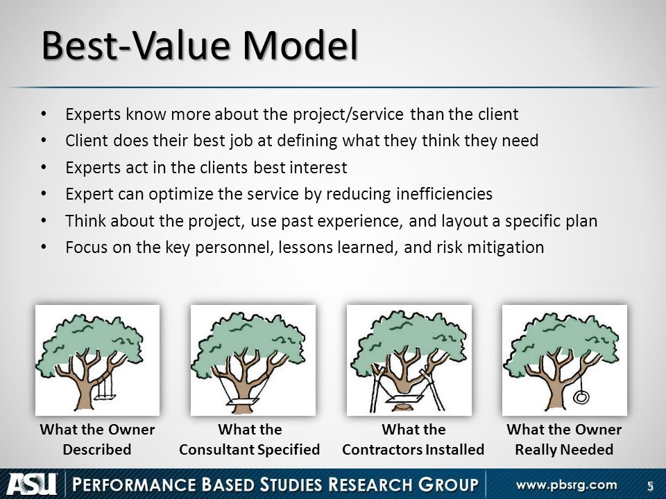 Best-Value Model Experts know more about the project/service than the client Client does their best job at defining what they think they need Experts
