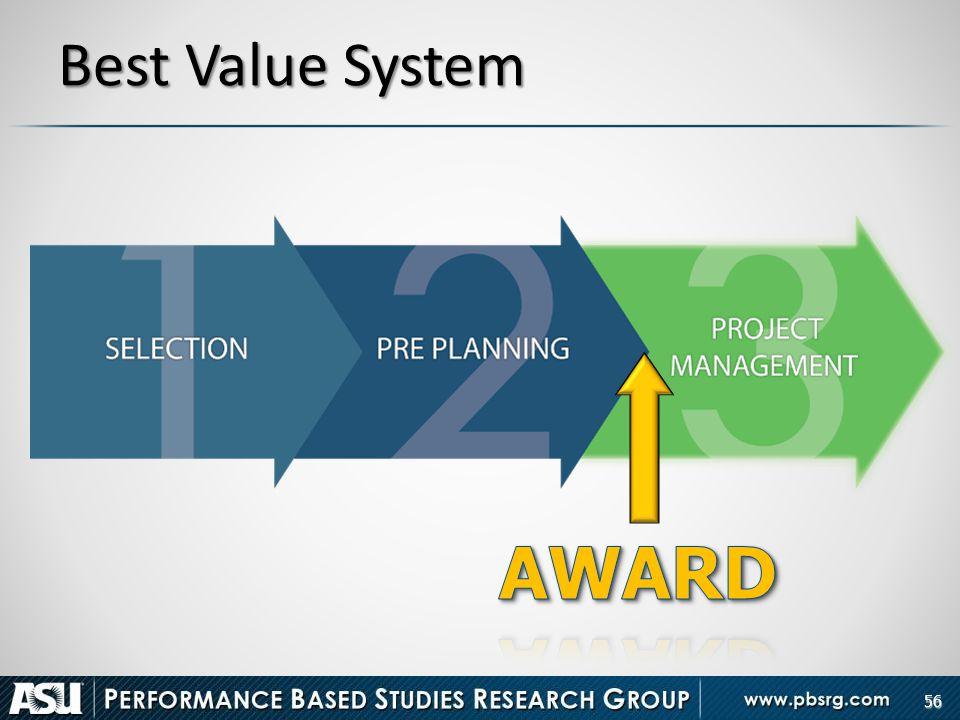 56 Best Value System