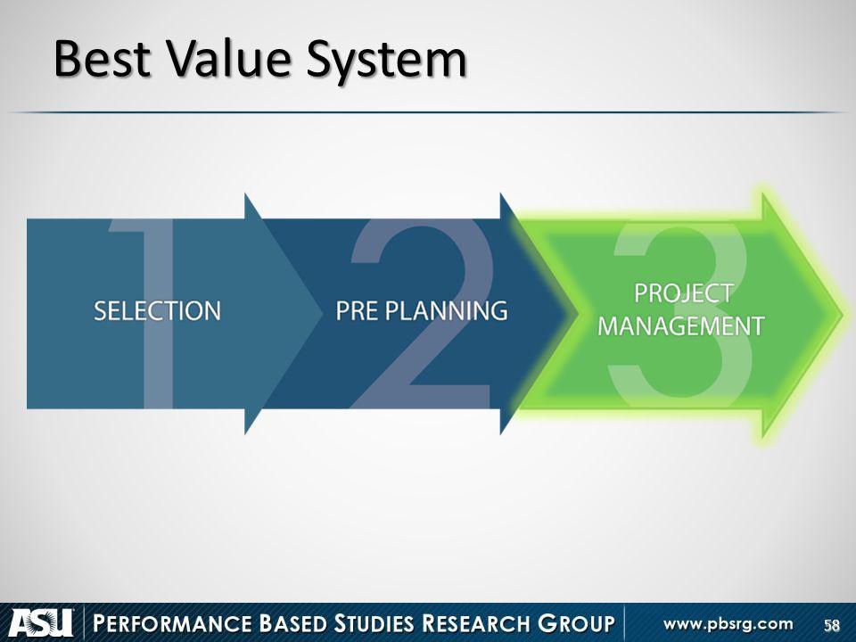 58 Best Value System