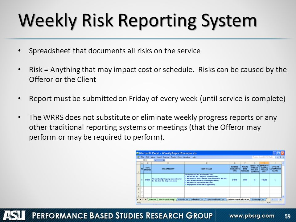 Weekly Risk Reporting System Spreadsheet that documents all risks on the service Risk = Anything that may impact cost or schedule. Risks can be caused