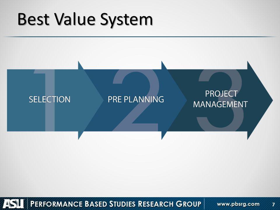 7 Best Value System