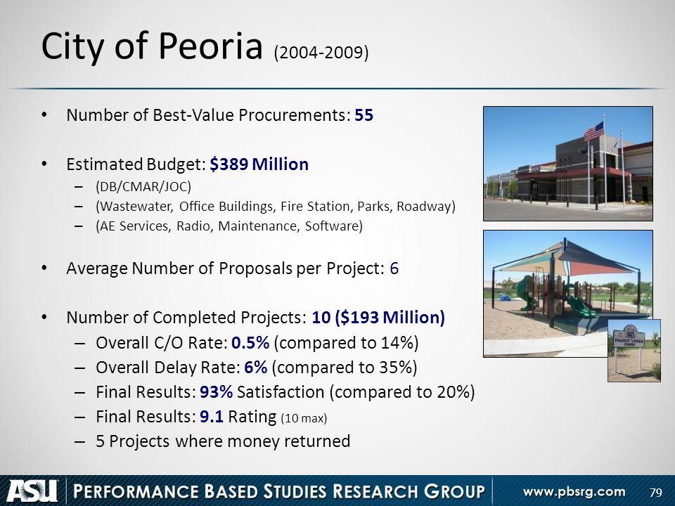 79 City of Peoria (2004-2009) Number of Best-Value Procurements: 55 Estimated Budget: $389 Million – (DB/CMAR/JOC) – (Wastewater, Office Buildings, Fi