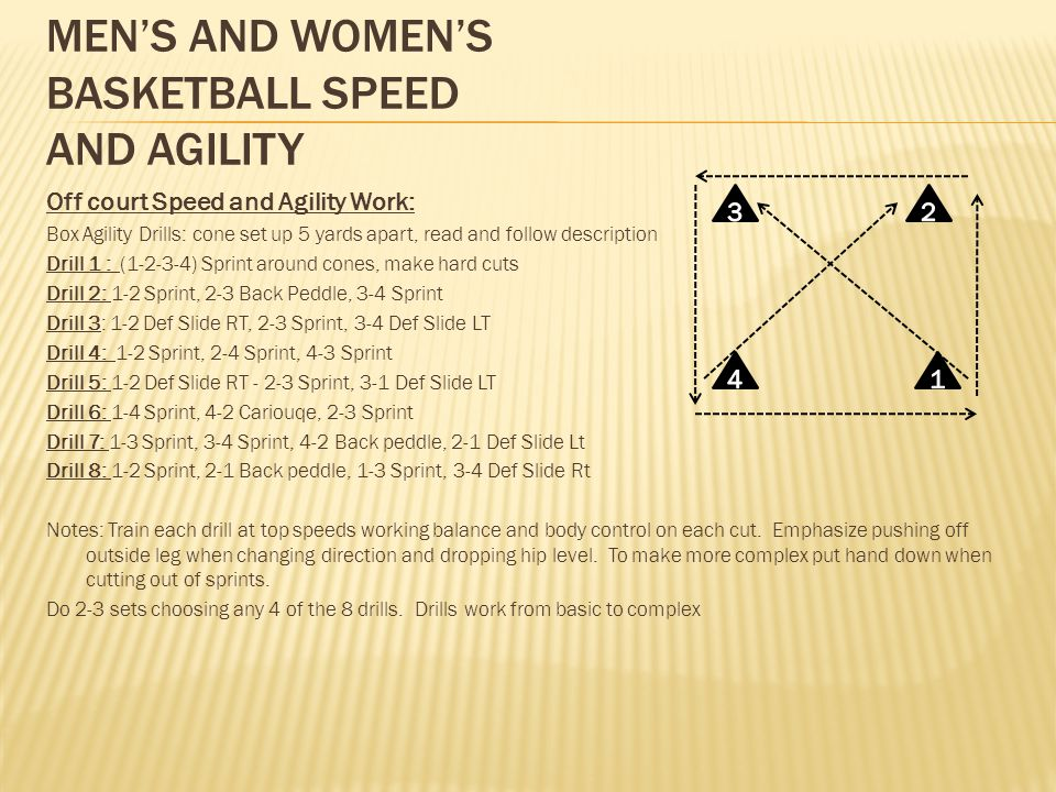 MEN'S AND WOMEN'S BASKETBALL SPEED AND AGILITY Off court Speed and Agility Work: Box Agility Drills: cone set up 5 yards apart, read and follow description Drill 1 : (1-2-3-4) Sprint around cones, make hard cuts Drill 2: 1-2 Sprint, 2-3 Back Peddle, 3-4 Sprint Drill 3: 1-2 Def Slide RT, 2-3 Sprint, 3-4 Def Slide LT Drill 4: 1-2 Sprint, 2-4 Sprint, 4-3 Sprint Drill 5: 1-2 Def Slide RT - 2-3 Sprint, 3-1 Def Slide LT Drill 6: 1-4 Sprint, 4-2 Cariouqe, 2-3 Sprint Drill 7: 1-3 Sprint, 3-4 Sprint, 4-2 Back peddle, 2-1 Def Slide Lt Drill 8: 1-2 Sprint, 2-1 Back peddle, 1-3 Sprint, 3-4 Def Slide Rt Notes: Train each drill at top speeds working balance and body control on each cut.