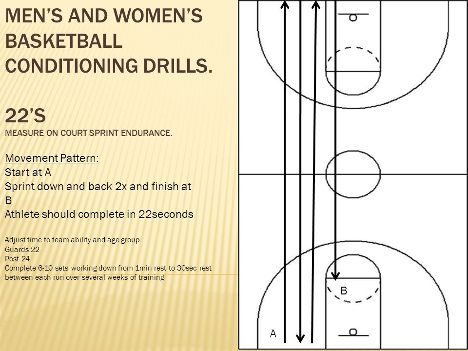 MEN'S AND WOMEN'S BASKETBALL CONDITIONING DRILLS.22'S MEASURE ON COURT SPRINT ENDURANCE.