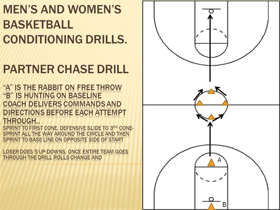 MEN'S AND WOMEN'S BASKETBALL CONDITIONING DRILLS. PARTNER CHASE DRILL A B