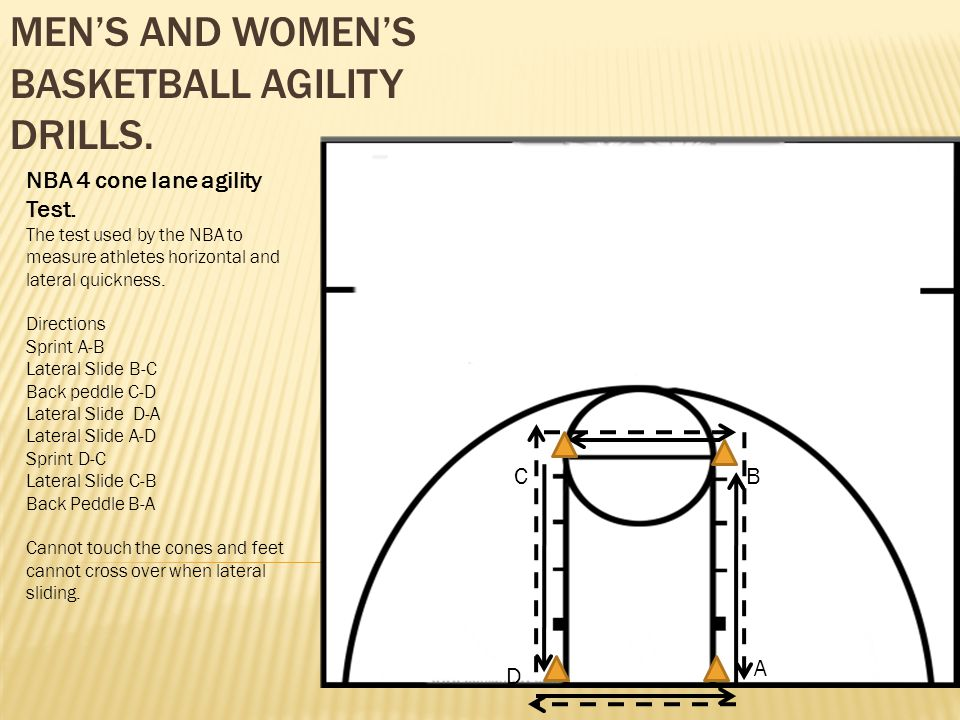 MEN'S AND WOMEN'S BASKETBALL AGILITY DRILLS.NBA 4 cone lane agility Test.