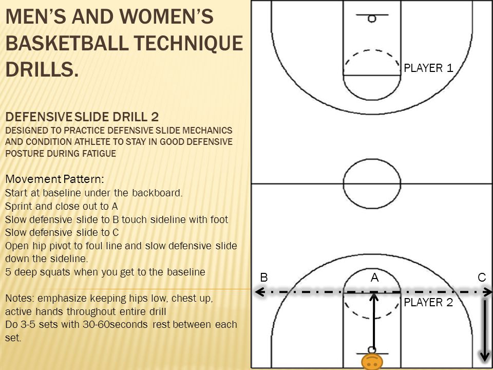 MEN'S AND WOMEN'S BASKETBALL TECHNIQUE DRILLS. DEFENSIVE SLIDE DRILL 2 DESIGNED TO PRACTICE DEFENSIVE SLIDE MECHANICS AND CONDITION ATHLETE TO STAY IN