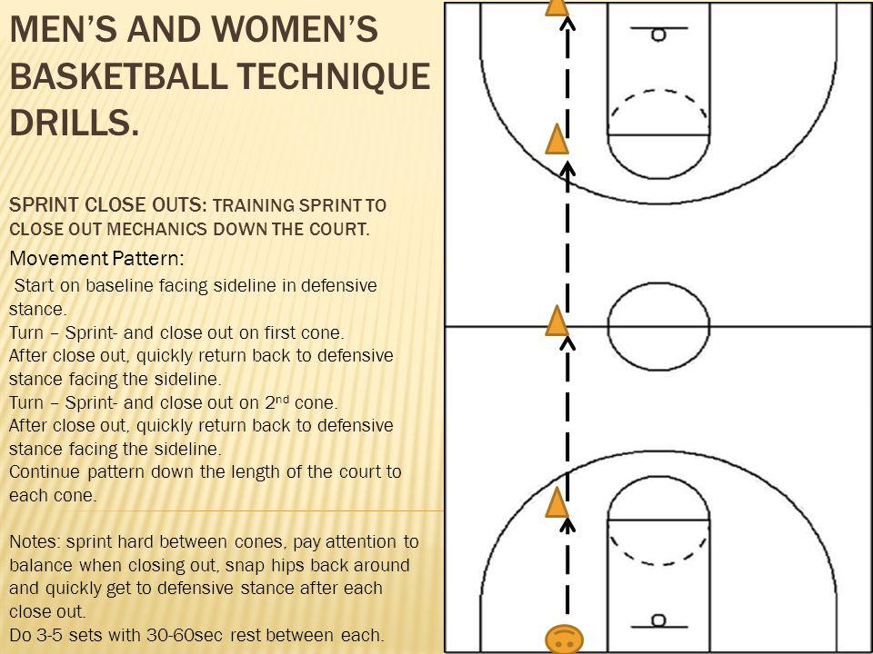 MEN'S AND WOMEN'S BASKETBALL TECHNIQUE DRILLS.