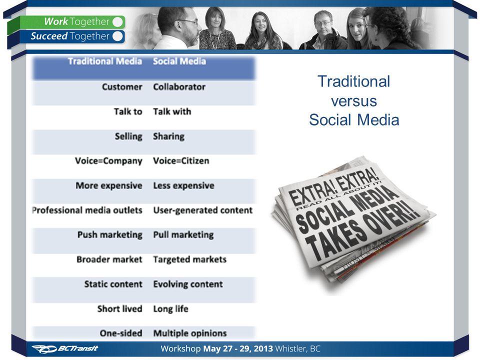 Traditional versus Social Media