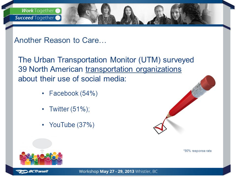 Another Reason to Care… The Urban Transportation Monitor (UTM) surveyed 39 North American transportation organizations about their use of social media
