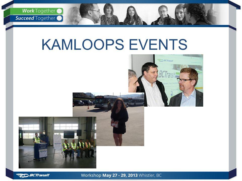 KAMLOOPS EVENTS