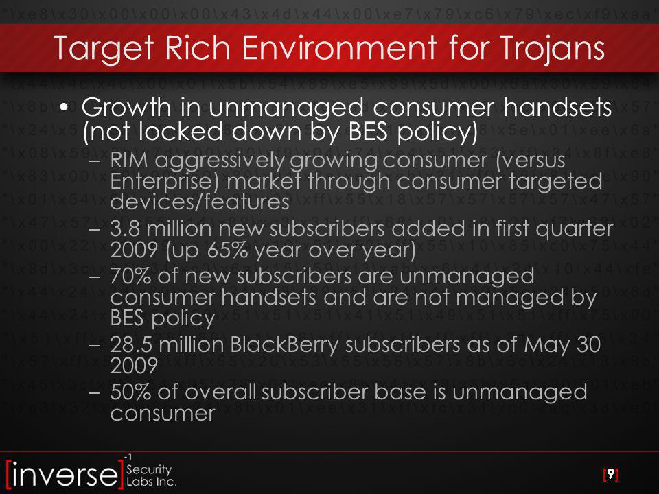 [9][9] Target Rich Environment for Trojans Growth in unmanaged consumer handsets (not locked down by BES policy) –RIM aggressively growing consumer (versus Enterprise) market through consumer targeted devices/features –3.8 million new subscribers added in first quarter 2009 (up 65% year over year) –70% of new subscribers are unmanaged consumer handsets and are not managed by BES policy –28.5 million BlackBerry subscribers as of May 30 2009 –50% of overall subscriber base is unmanaged consumer