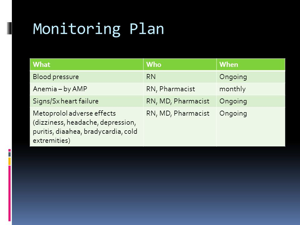 Monitoring Plan WhatWhoWhen Blood pressureRNOngoing Anemia – by AMPRN, Pharmacistmonthly Signs/Sx heart failureRN, MD, PharmacistOngoing Metoprolol adverse effects (dizziness, headache, depression, puritis, diaahea, bradycardia, cold extremities) RN, MD, PharmacistOngoing
