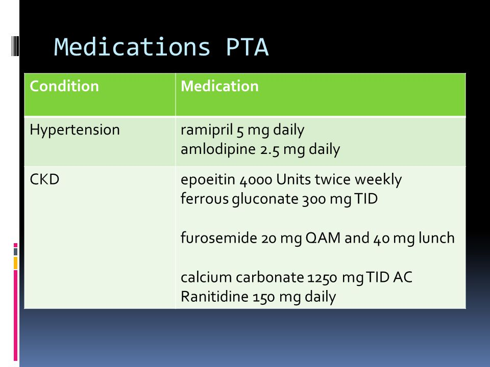Medications PTA ConditionMedication DiabetesInsulin glargine 6 units HS aspart via sliding scale HyperlipidemiaRosuvastatin 10 mg HS