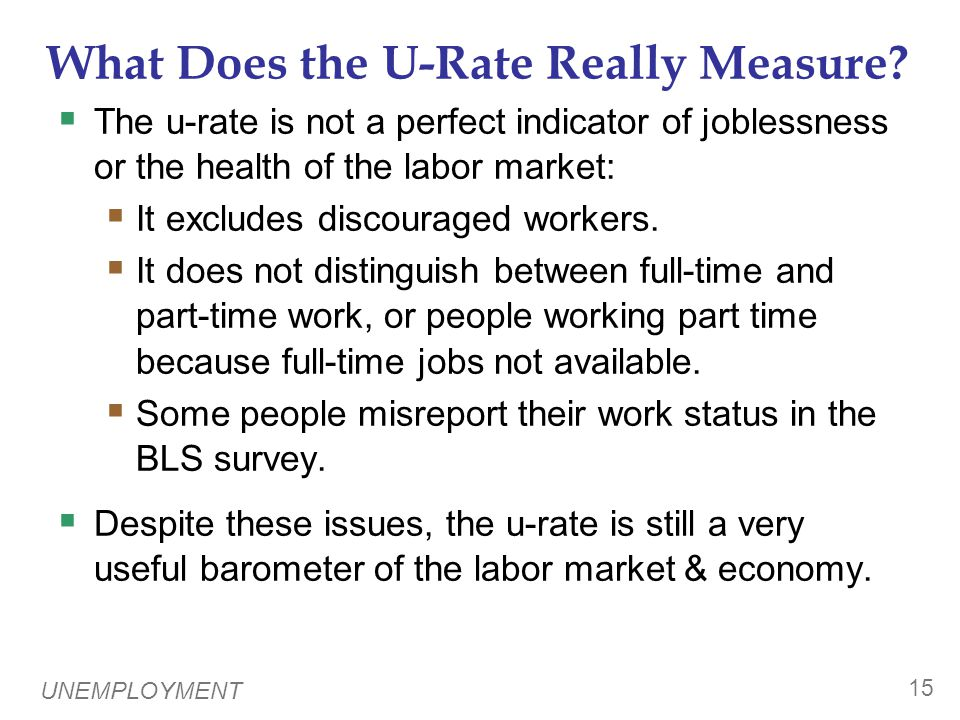 UNEMPLOYMENT 15 What Does the U-Rate Really Measure.