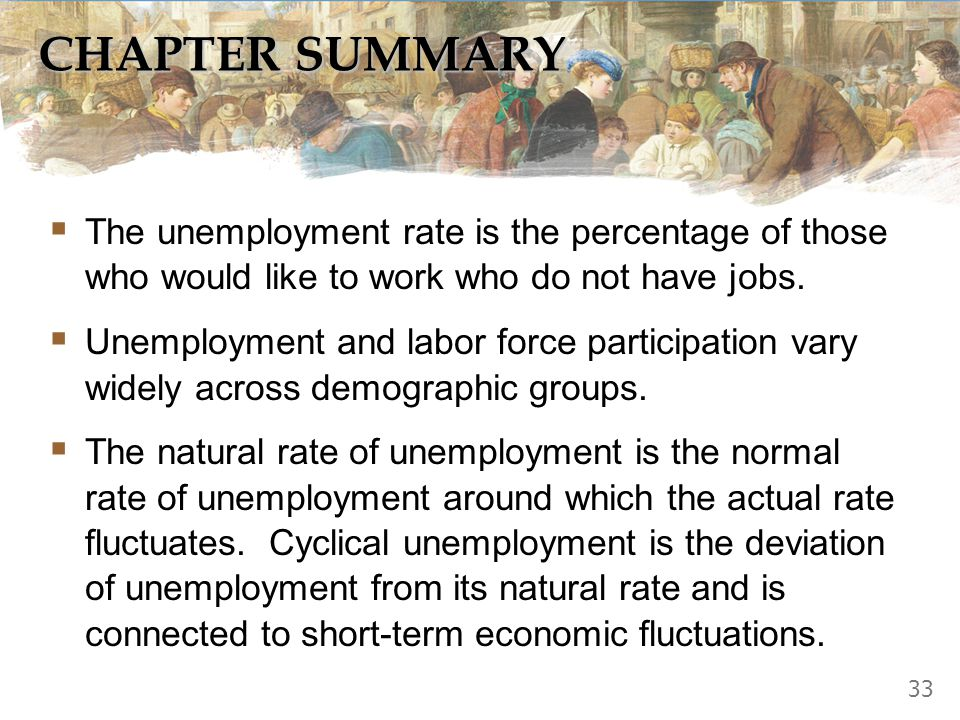 CHAPTER SUMMARY  The unemployment rate is the percentage of those who would like to work who do not have jobs.