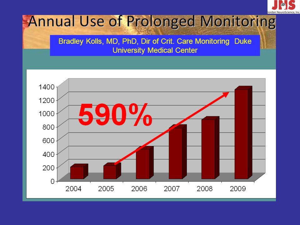 Bradley Kolls, MD, PhD, Dir of Crit. Care Monitoring Duke University Medical Center