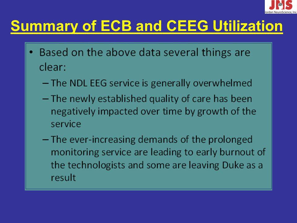 Summary of ECB and CEEG Utilization