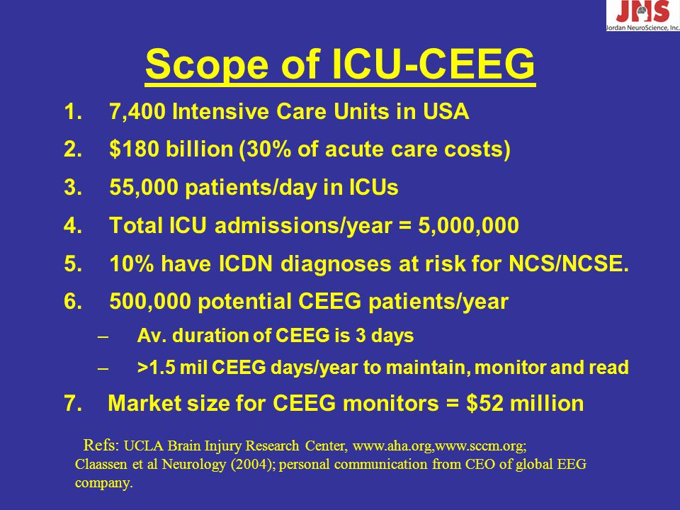 1.7,400 Intensive Care Units in USA 2.$180 billion (30% of acute care costs) 3.55,000 patients/day in ICUs 4.Total ICU admissions/year = 5,000,000 5.10% have ICDN diagnoses at risk for NCS/NCSE.
