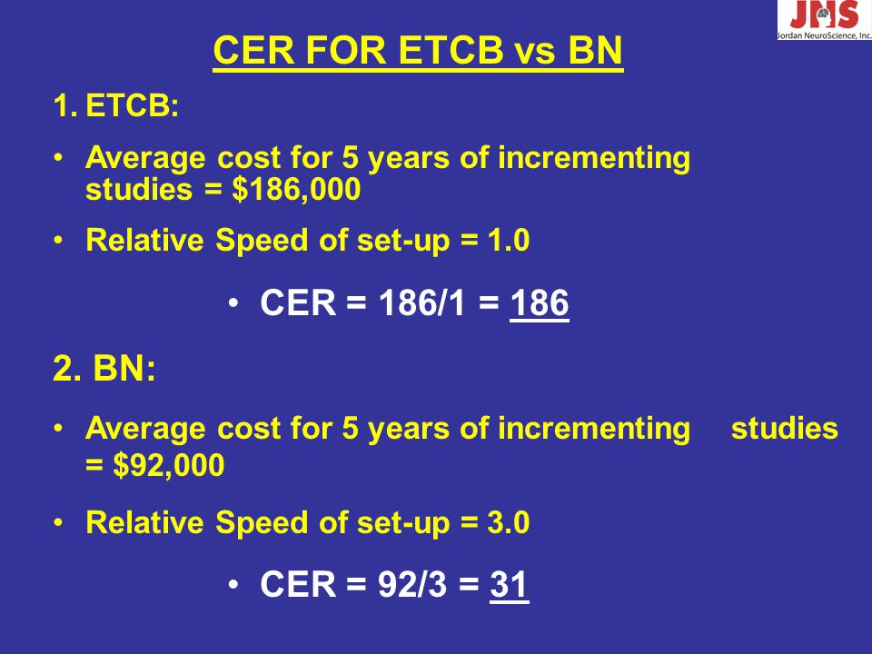CER FOR ETCB vs BN 1.ETCB: Average cost for 5 years of incrementing studies = $186,000 Relative Speed of set-up = 1.0 CER = 186/1 = 186 2.
