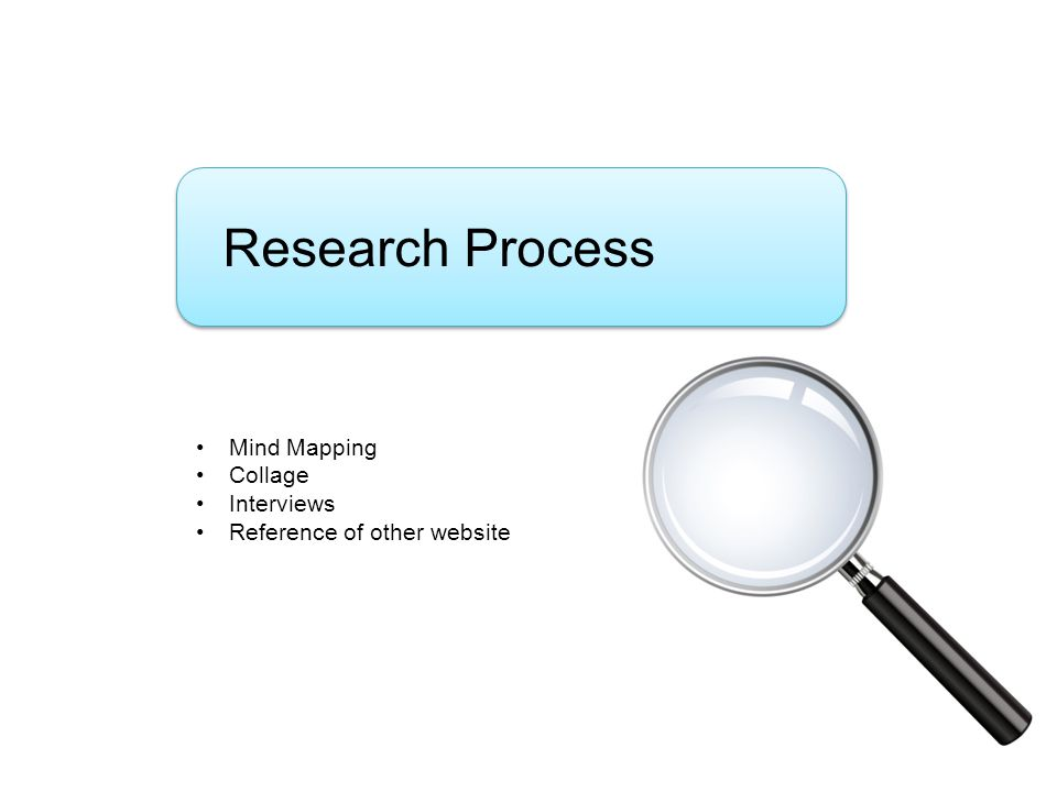 Research Process Mind Mapping Collage Interviews Reference of other website